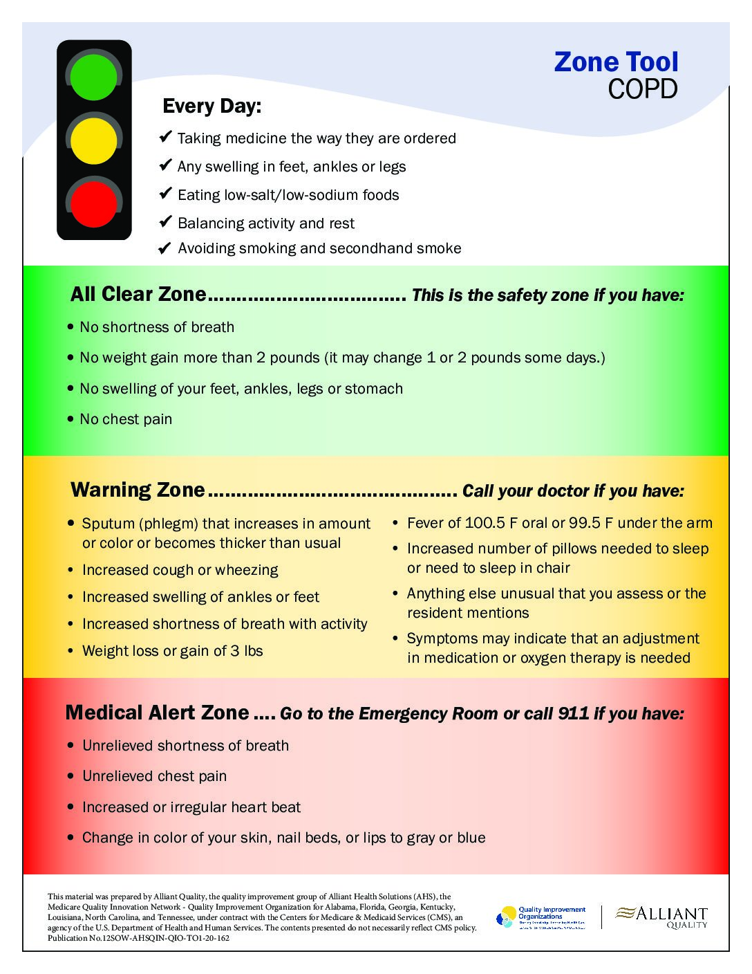 Zone Tool – COPD