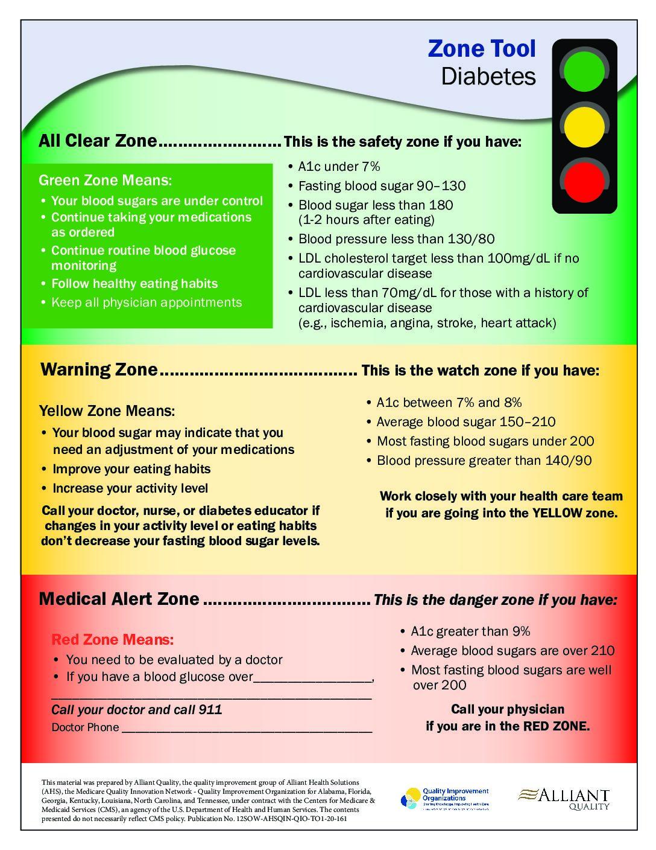 Zone Tool – Diabetes