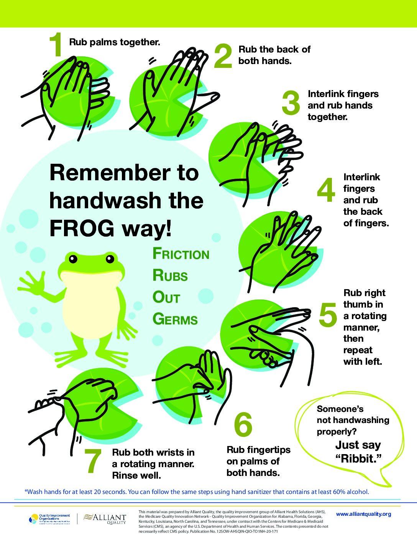 Handwash the FROG – Poster