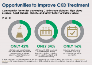 Opportunities to Improve CKD Treatment